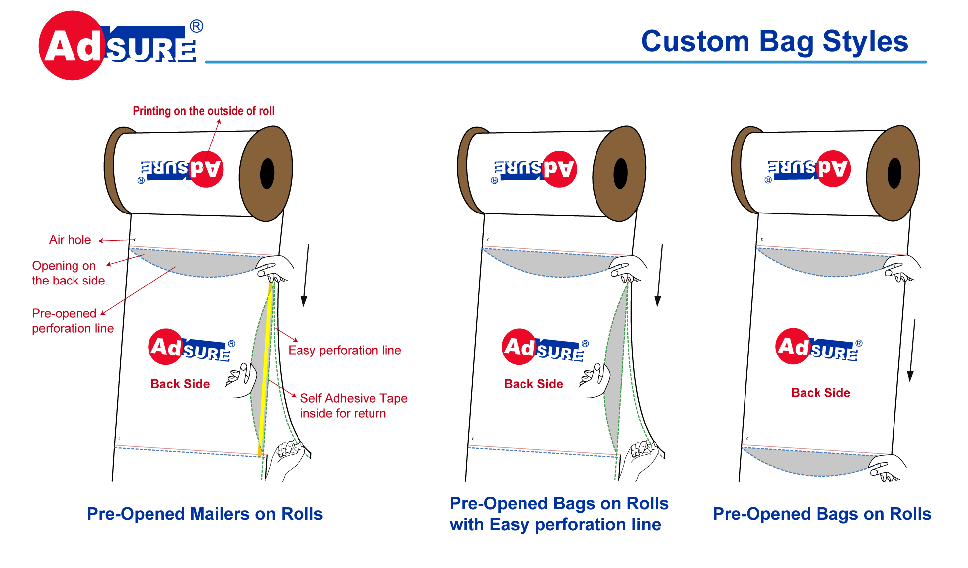 Custom Pre-Opened Auto Bags On Rolls