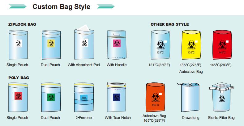 Custom Biohazard Specimen Bag Options